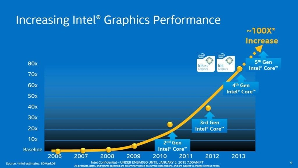 Intel_HD_Graphics_1