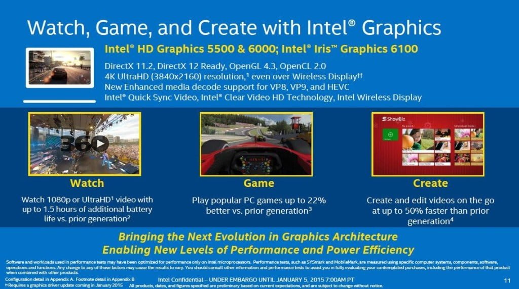 Intel_HD_Graphics_2