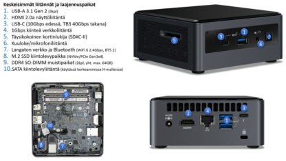 Intel NUC 10 Performance - liitännät