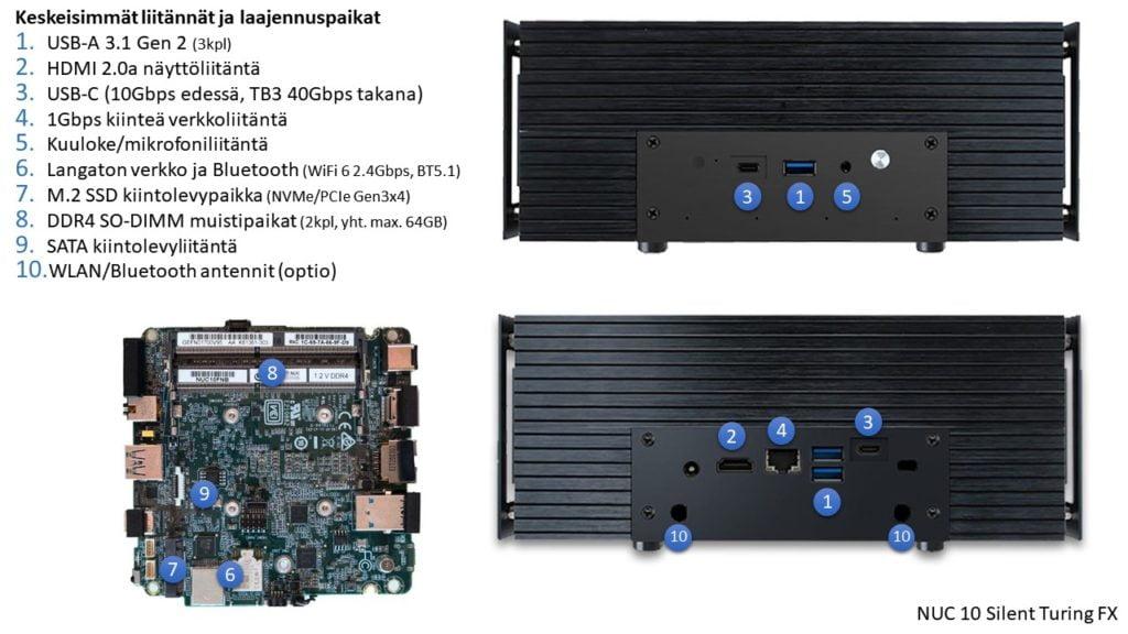 Intel NUC 10 Silent Turing FX Mini PC - liitännät
