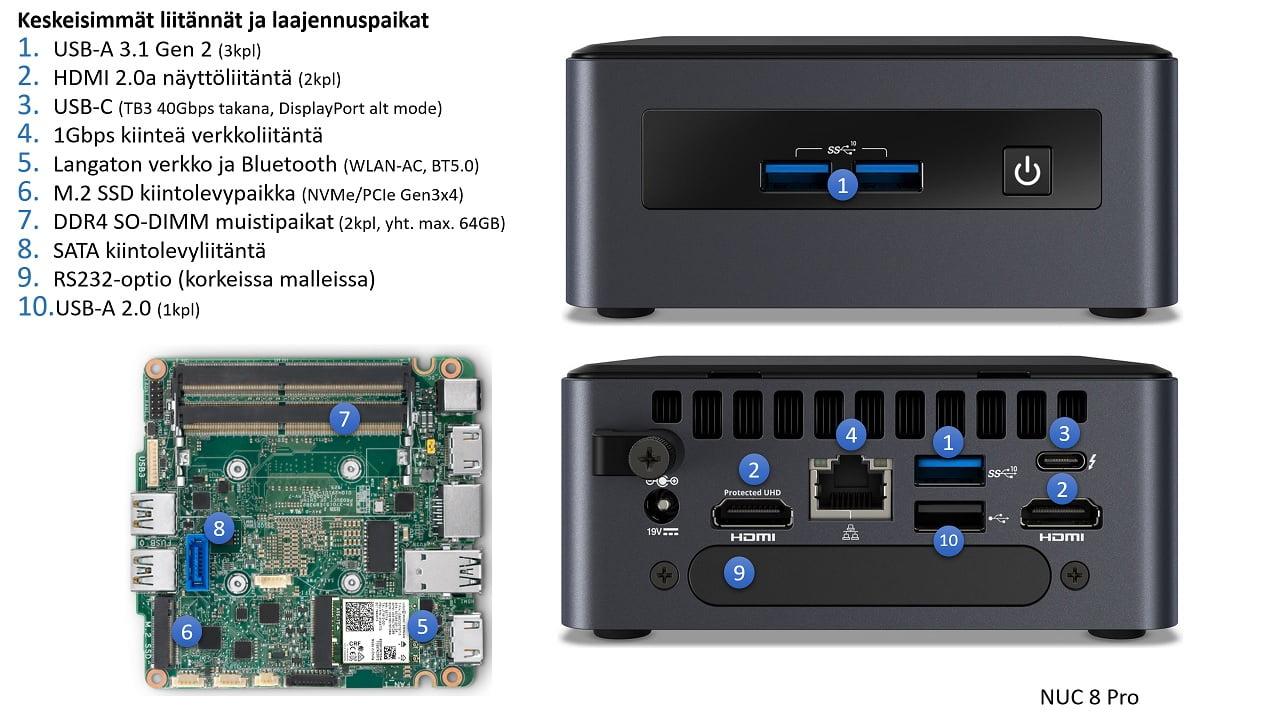 NUC 8 Pro Mini PC - liitännät
